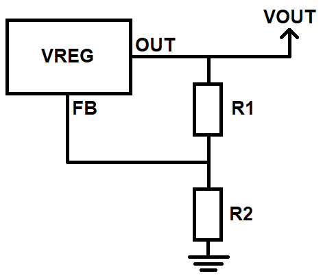 VRM controller feedback loop